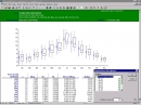 Analyse-it for Microsoft Excel