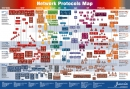 Network Protocols Map Poster