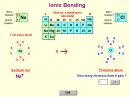 Atoms, Bonding and Structure