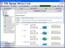 Server Monitor Free Edition