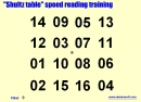 Shultc wide eyes table for speed reading