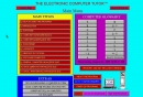 CoronelDP's Electronic Computer Tutor
