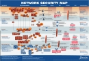 Network Security Map Poster