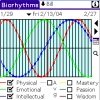 Biorhythms for PALM