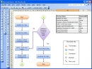 FlowBreeze Standard Flowchart Software
