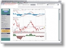 OTCBB Penny Stock Browser