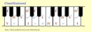 Chord keyboard major online