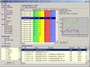 RU-Software Log-Analyzer