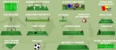Interactive Soccer Rules