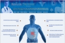 Reflux Diagnostic Tool