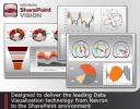 Nevron SharePoint Vision