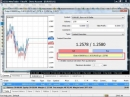 Falcofx Metatrader