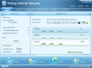Rising Internet Security 2011