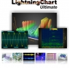 LightningChart Ultimate SDK (SDK Final para Gr�fico Rel�mpago) (LightningChart Ultimate SDK)