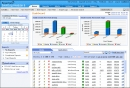 ManageEngine EventLog Analyzer Free Edition