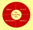 7P Marketing Software MEGA