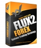 FLUX Options Trading Strategy
